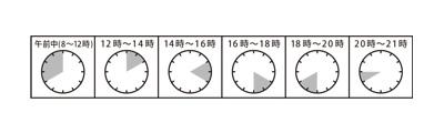 日本郵便 配達日・時間指定承ります。